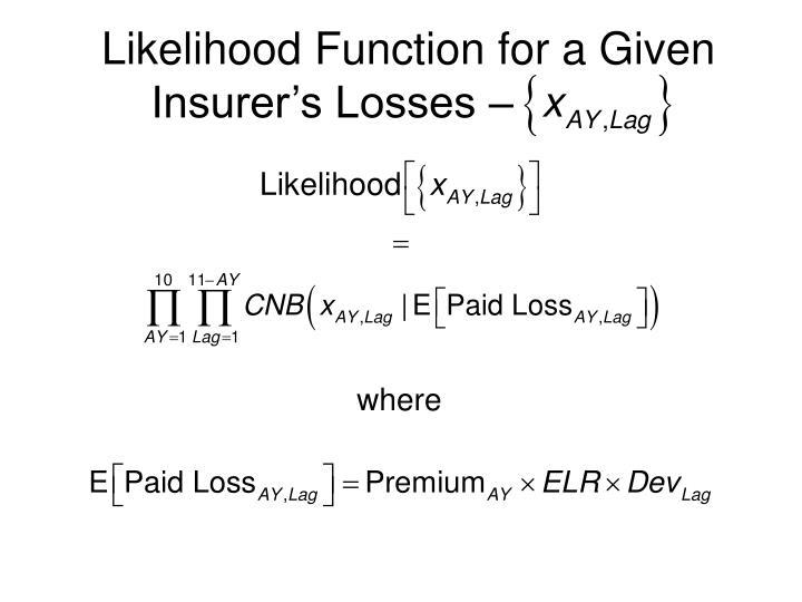 Likelihood Function for a Given