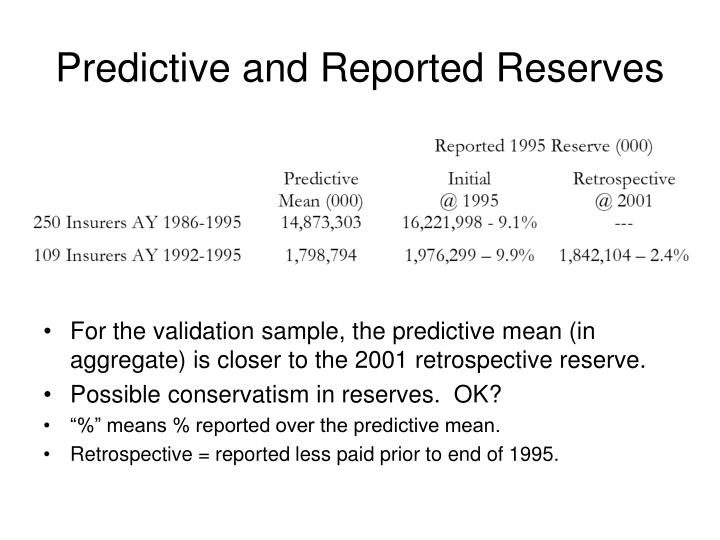 Predictive and Reported Reserves