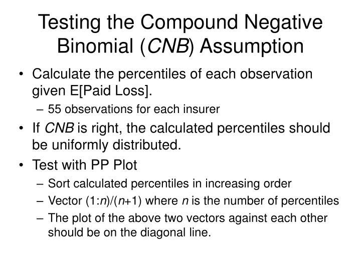 Testing the Compound Negative Binomial (