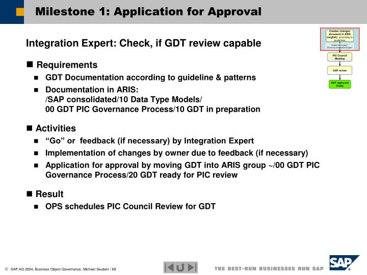 Milestone 1: Application for Approval