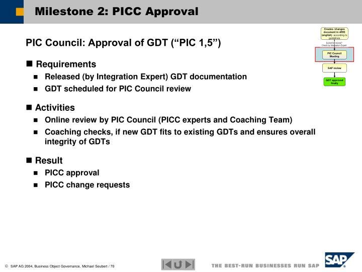 Milestone 2: PICC Approval