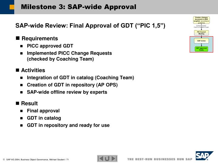Milestone 3: SAP-wide Approval