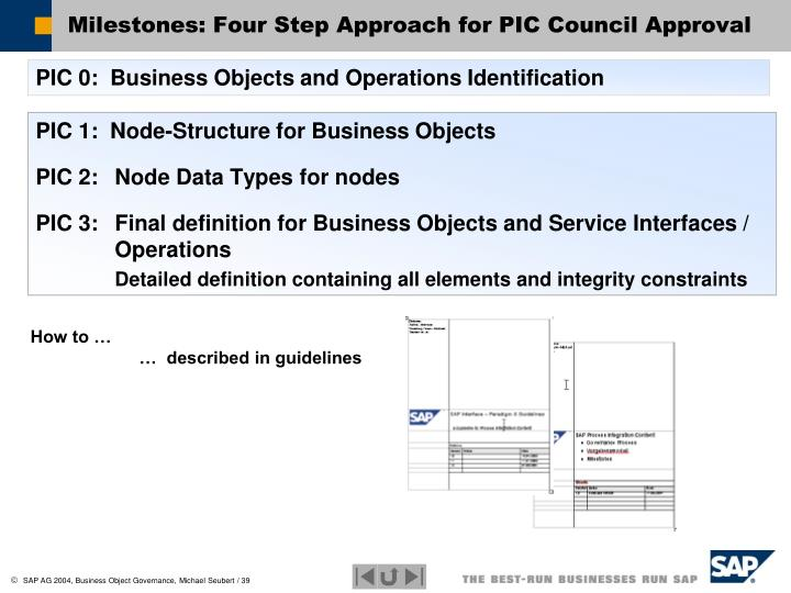 Milestones: Four Step Approach for PIC Council Approval