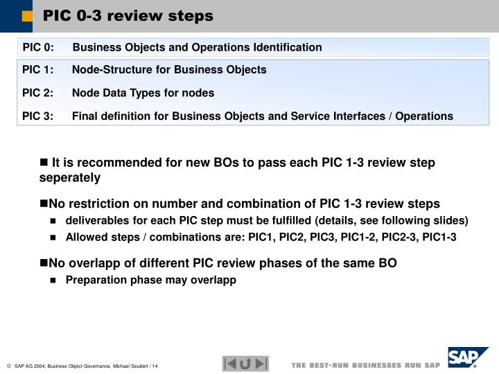 PIC 0-3 review steps