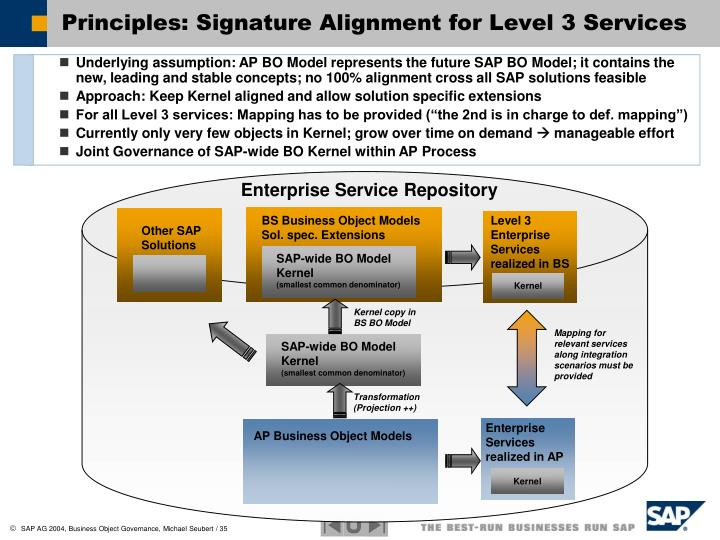 Underlying assumption: AP BO Model represents the future SAP BO Model; it contains the new, leading and stable concepts; no 100% alignment cross all SAP solutions feasible