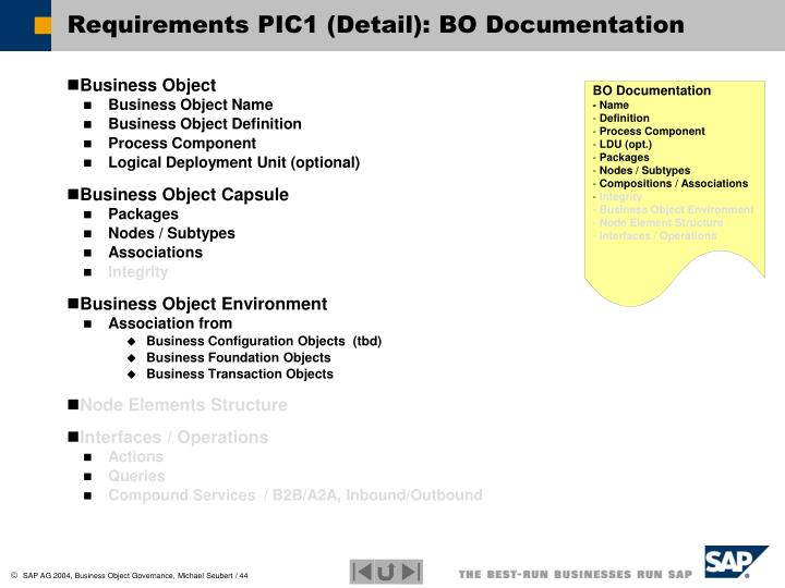 BO Documentation