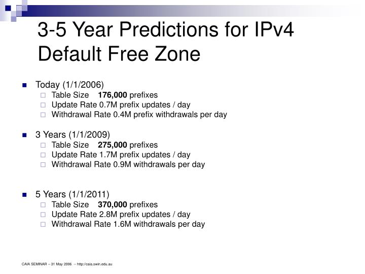 3-5 Year Predictions for IPv4