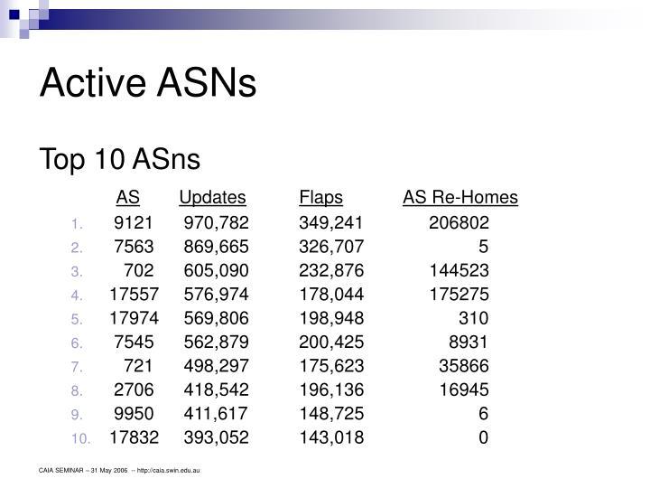 Active ASNs