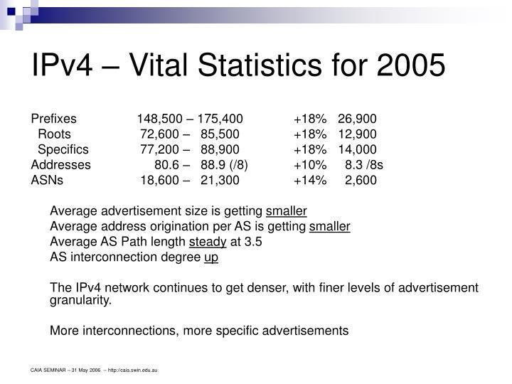 IPv4 – Vital Statistics for 2005