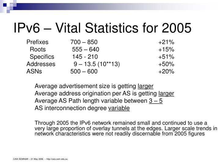 IPv6 – Vital Statistics for 2005