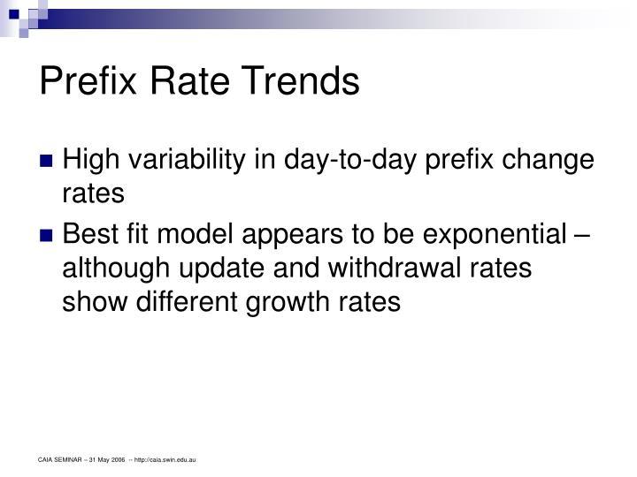 Prefix Rate Trends