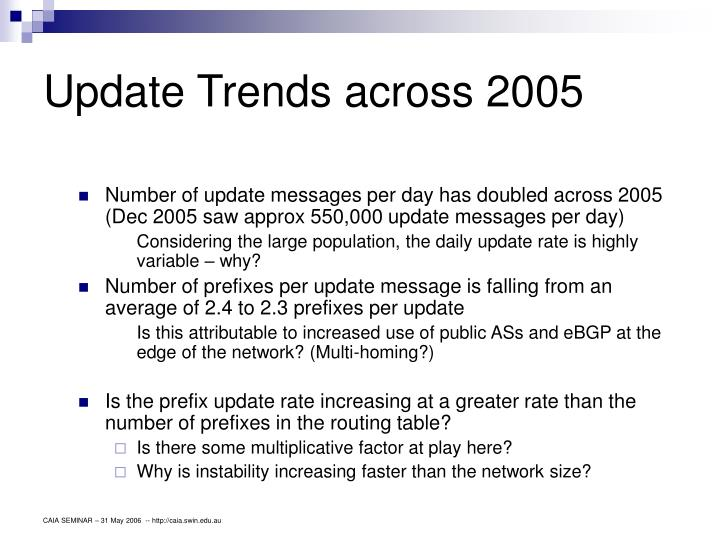 Update Trends across 2005