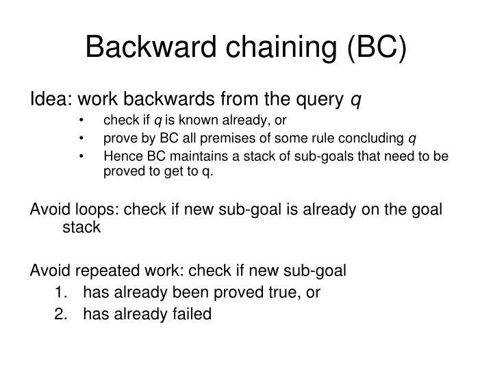 Backward chaining (BC)