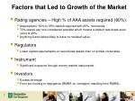 factors that led to growth of the market1
