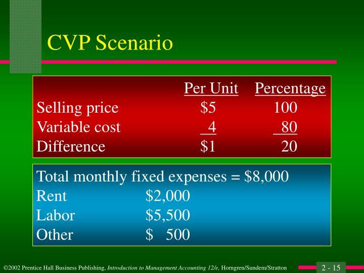 CVP Scenario
