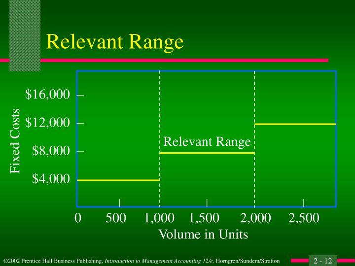 Relevant Range