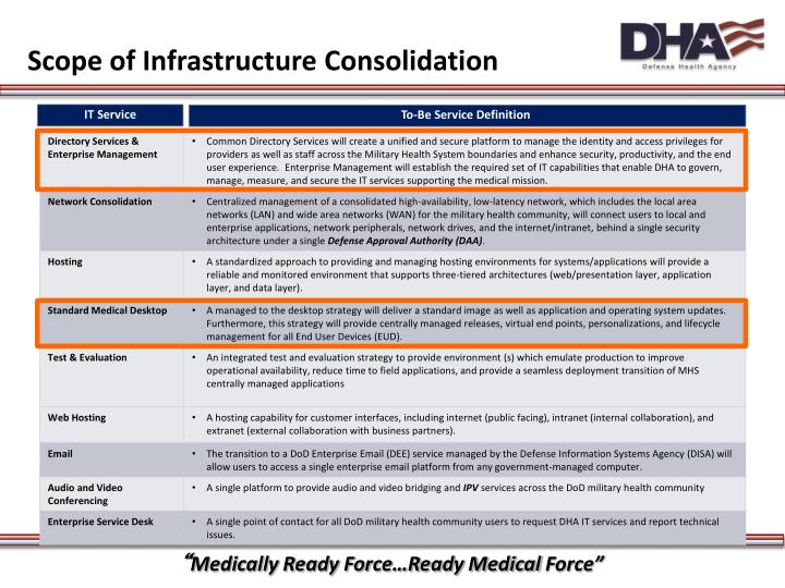 Scope of Infrastructure Consolidation
