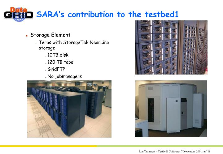 SARA's contribution to the testbed1