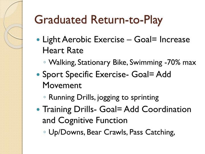 Graduated Return-to-Play