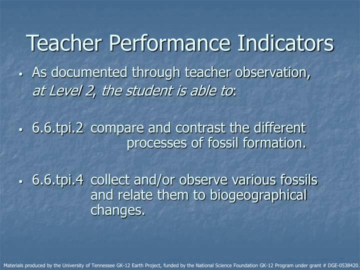 Teacher Performance Indicators