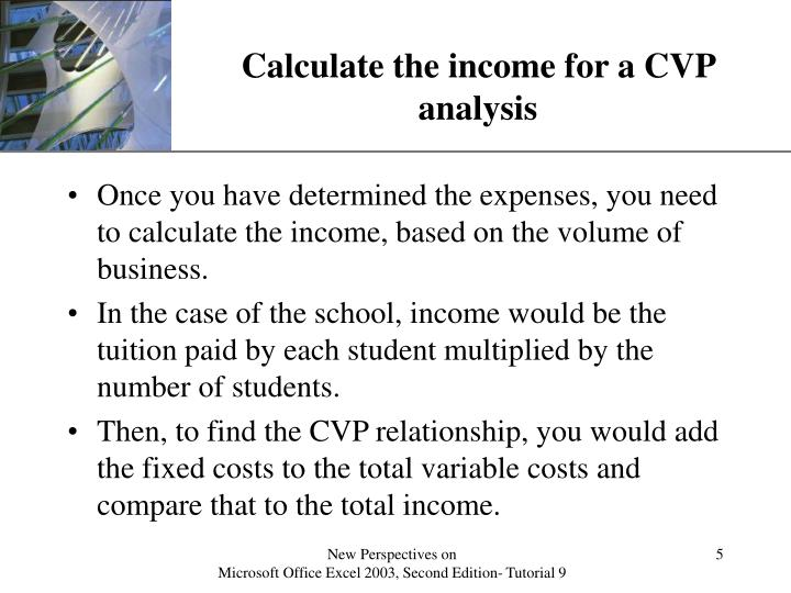 Calculate the income for a CVP analysis