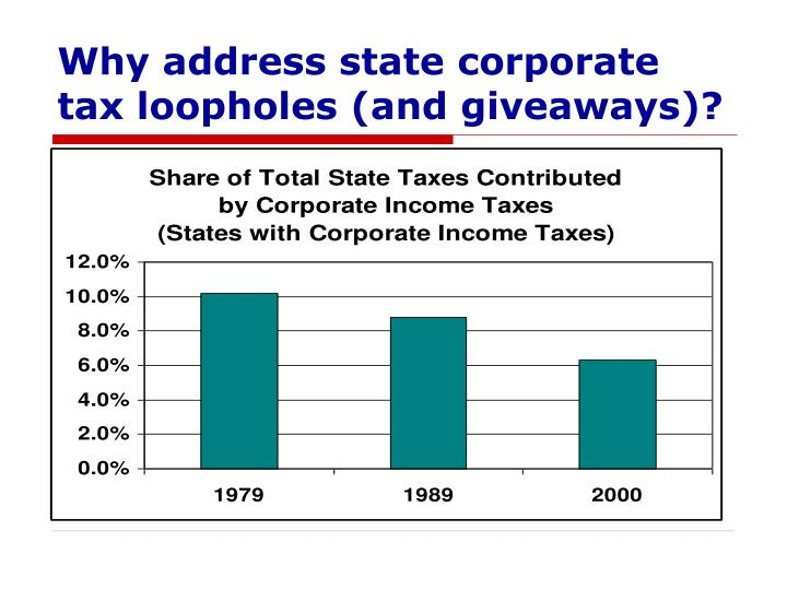 Why address state corporate tax loopholes and giveaways