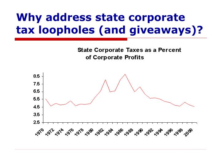 Why address state corporate tax loopholes and giveaways1