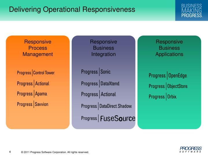 Delivering Operational Responsiveness