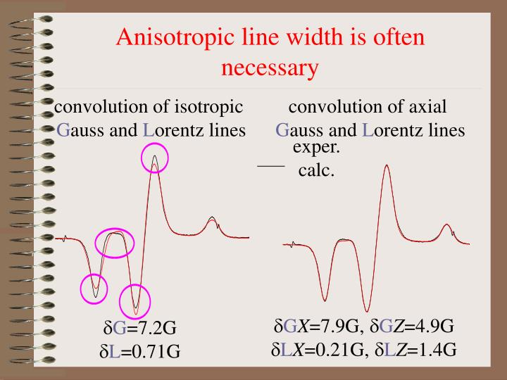 Anisotropic line width is often