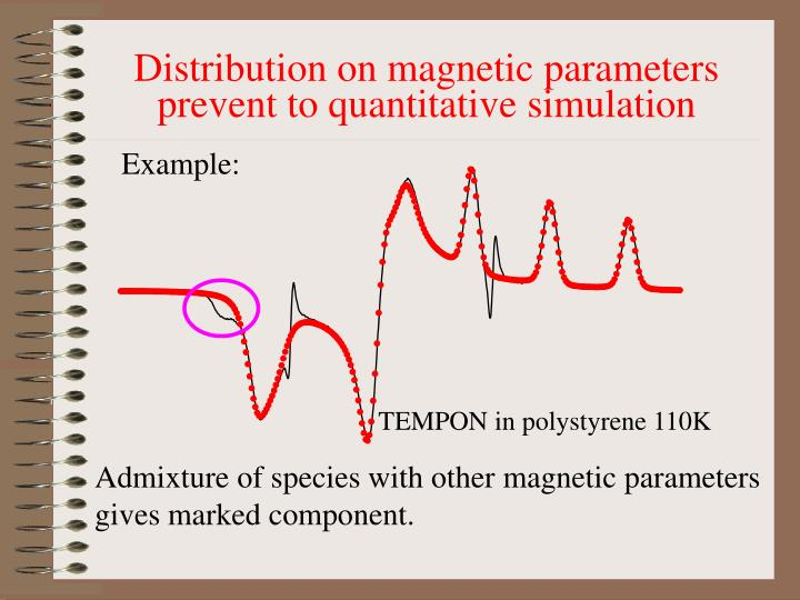 Distribution on magnetic parameters prevent to quantitative simulation