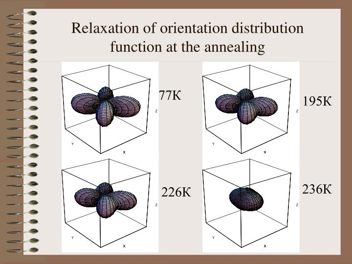 Relaxation of orientation distribution function at the annealing