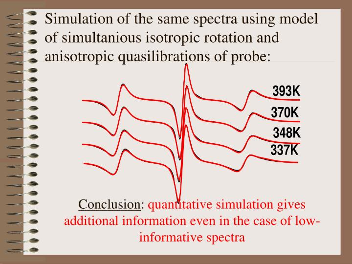 Simulation of the same spectra using model of simultanious isotropic rotation and anisotropic quasilibrations of probe: