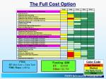 the full cost option