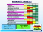 the minimal cost option