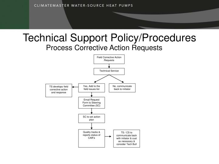 Technical support policy procedures