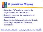 organizational mapping
