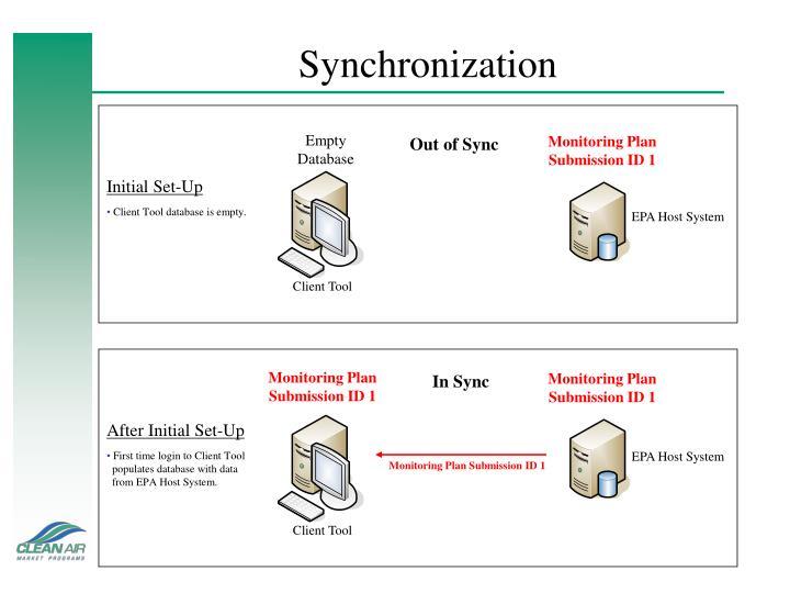 Synchronization2