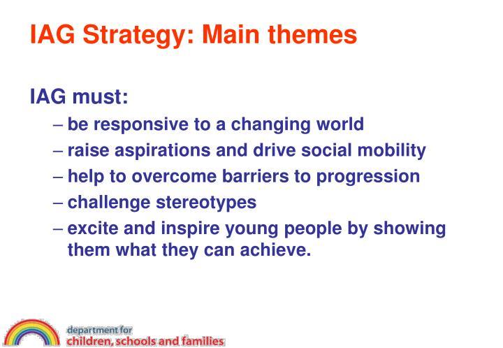 IAG Strategy: Main themes