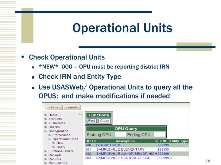Operational Units