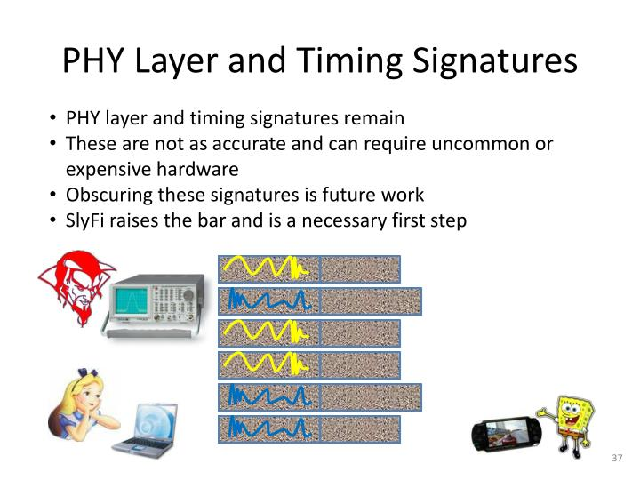 PHY Layer and Timing Signatures