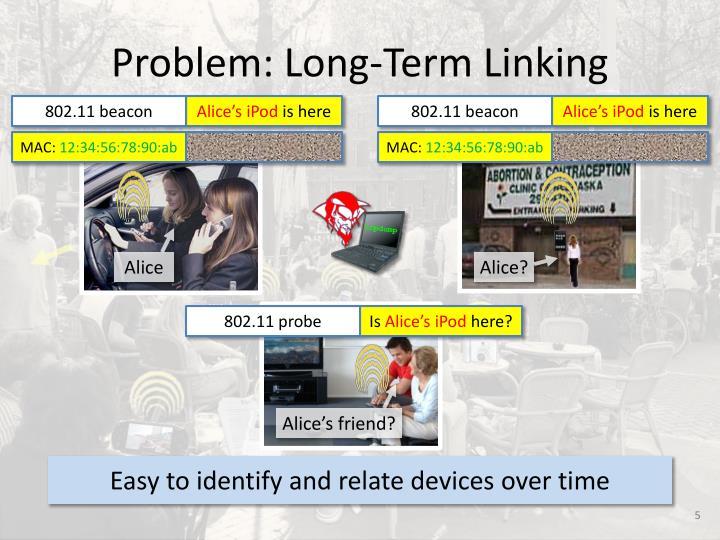 Problem: Long-Term Linking