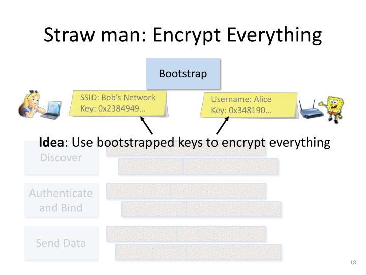 Straw man: Encrypt Everything