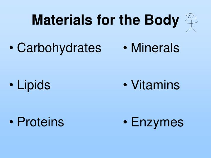 Materials for the body