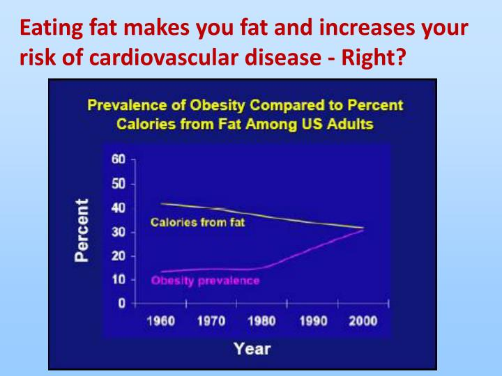 Eating fat makes you fat and increases your risk of cardiovascular disease - Right?
