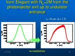 from elegant with n p 2m from the photoinjector exit up to undulator entrance