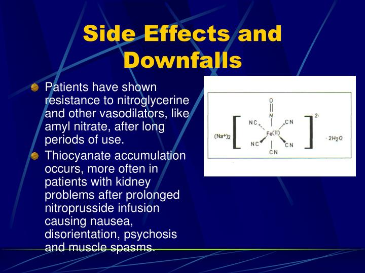Side Effects and Downfalls