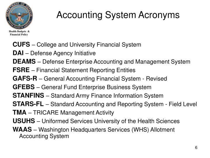 Accounting System Acronyms