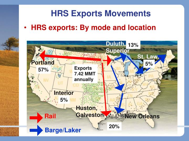 HRS Exports Movements