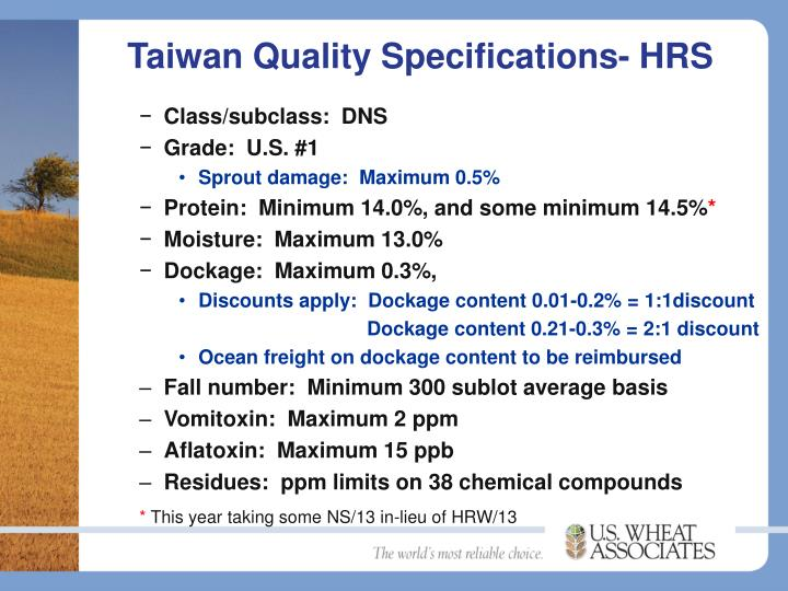 Taiwan Quality Specifications- HRS