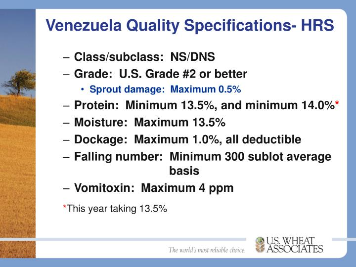 Venezuela Quality Specifications- HRS